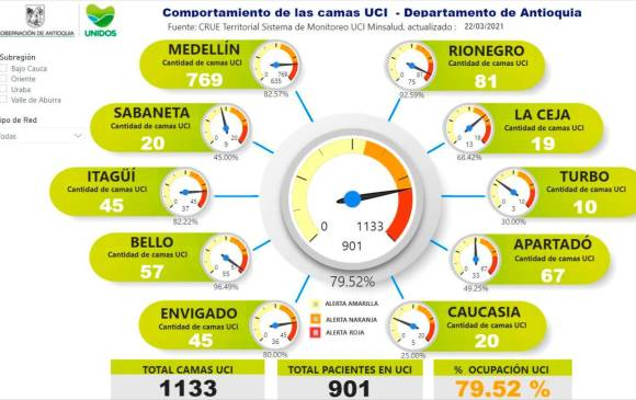 Colombia, cerca de tercera ola covid-19 y alerta roja hospitalaria