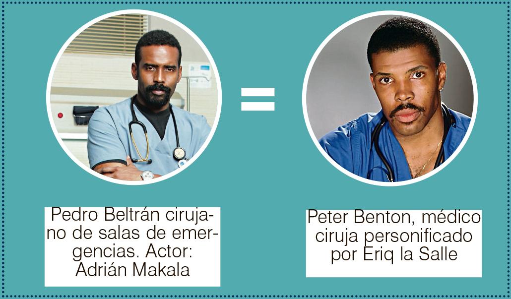 Rcn Telenovelas Sala De Urgencias ~ DiabloG – ¿Quién es quién en Sala de Urgencias?