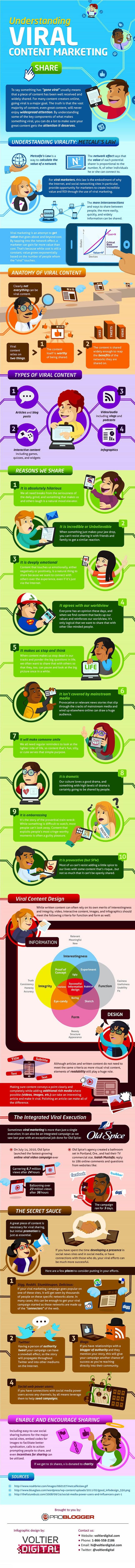 ¿cómo lograr viralidad en el contenido digital?