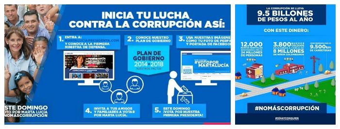 Recursos gráficos en la campaña