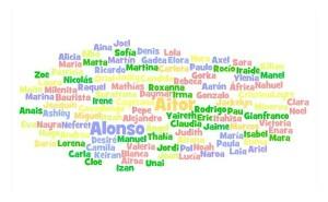 Nombres propios
