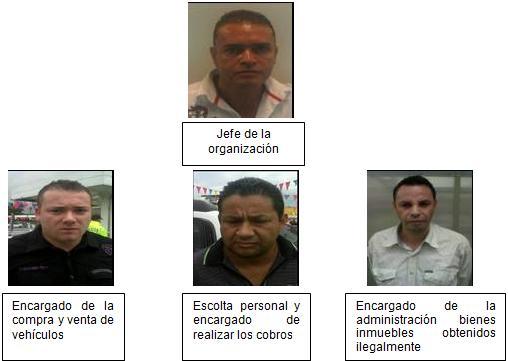 Así presentó la Dirección Antiextorsión de la Policía a los capturados en El Poblado. El del tope es 'Don Pepe'; a la izquierda, John Restrepo; en el centro, Óscar Bedoya; y a la derecha, Jaime Quiceno. Cortesía Policía.