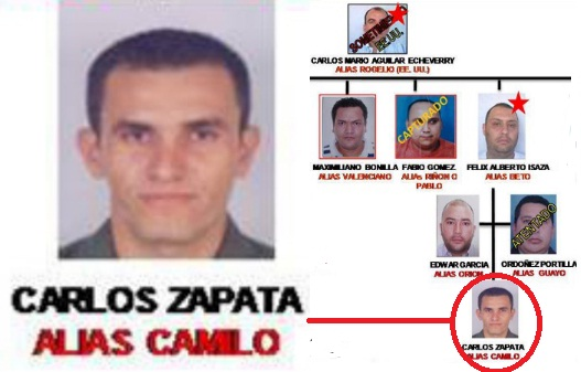 """Este es el organigrama de """"la Oficina"""" en el cual aparece reseñado """"Camilo"""", desde el 2007. Cortesía."""