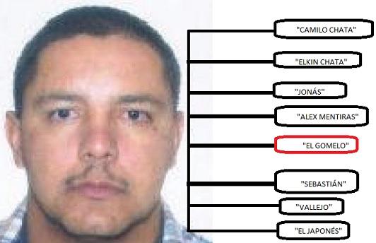 """Juan Carlos Mesa Vallejo, alias """"Tom"""" o """"Carlos Chata"""", con su estructura de mando en la banda. Cortesía."""