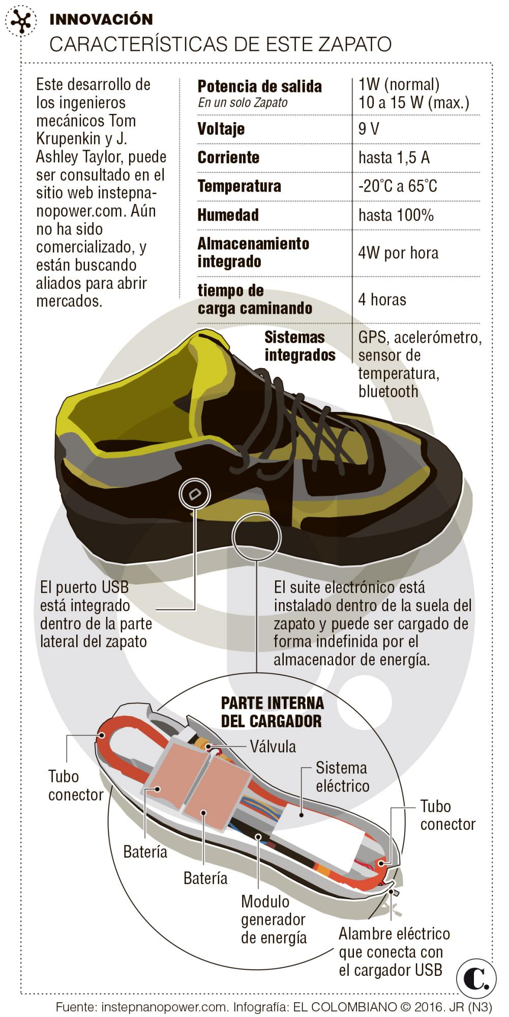 Zapatos con USB que cargan sus dispositivos