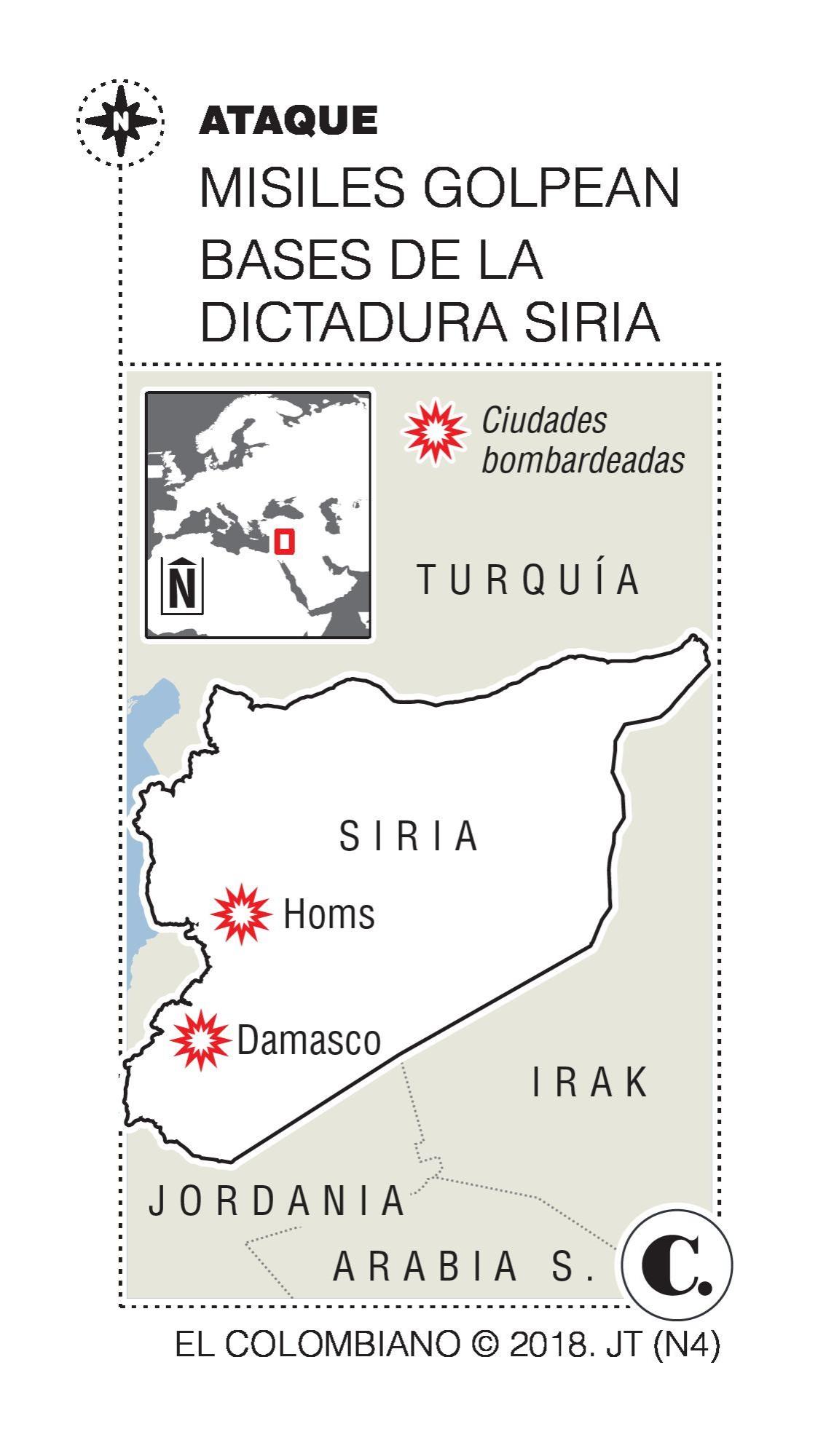 Aliados optaron por el uso de la fuerza en Siria