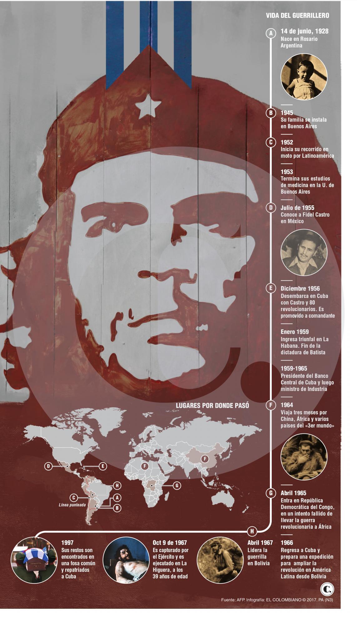 ¿Perdura el legado del Che tras 50 años de su muerte?