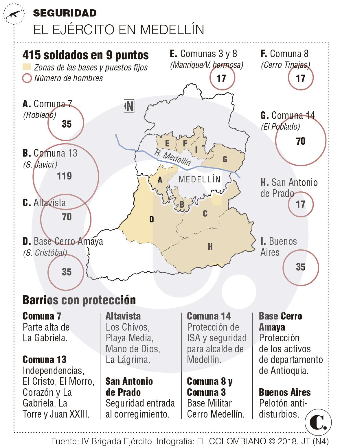En la Comuna 13 muchos de sus habitantes prefieren que el Ejército esté presente