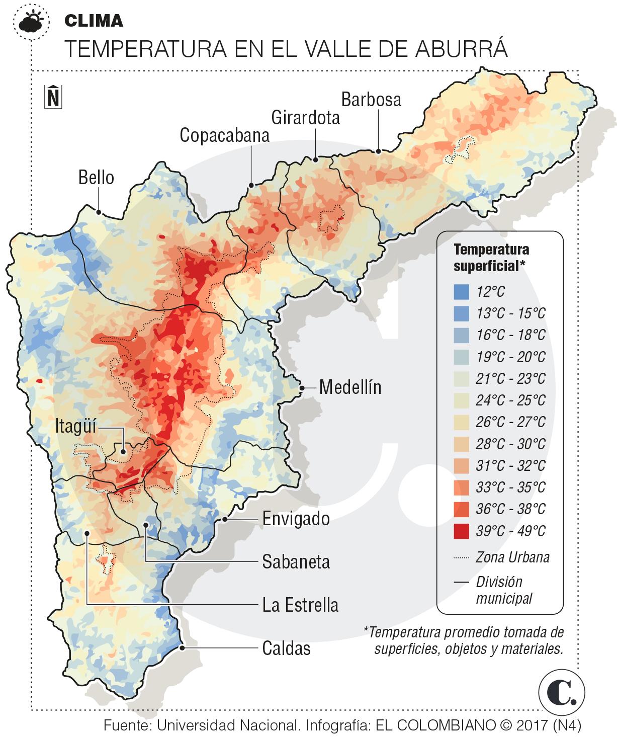 Lugares donde hace más calor en Medellín