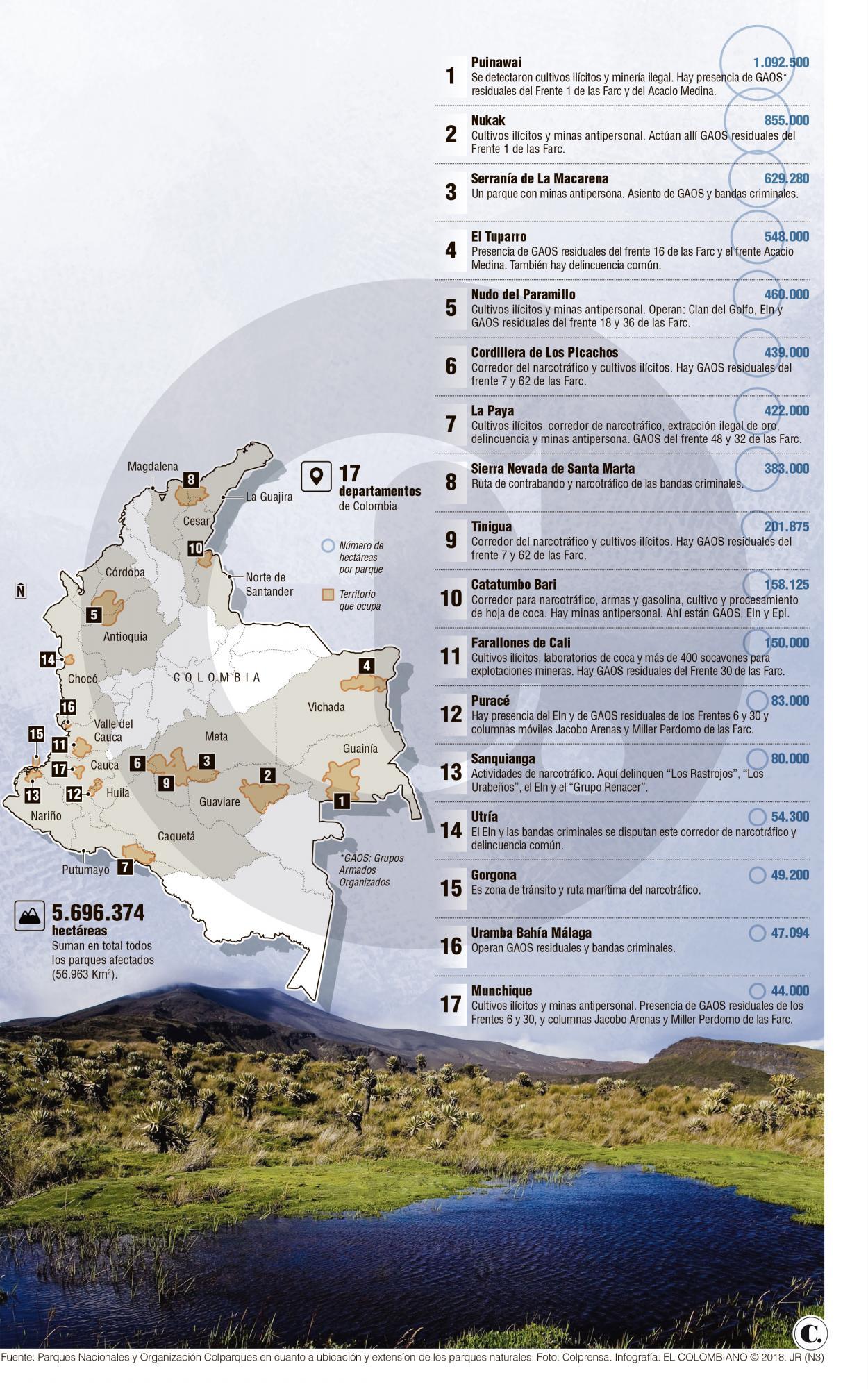 Así se enriquecen ilegales en 17 parques naturales de Colombia