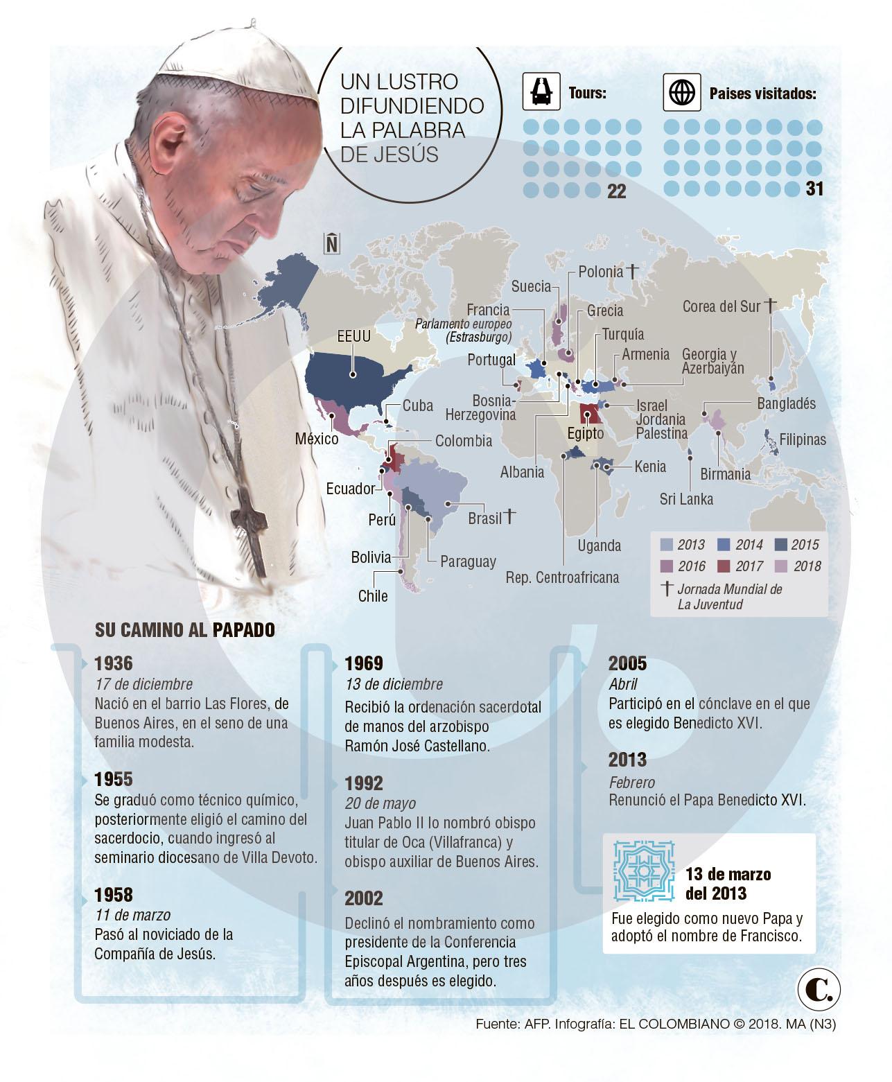Francisco: cinco años de revolución