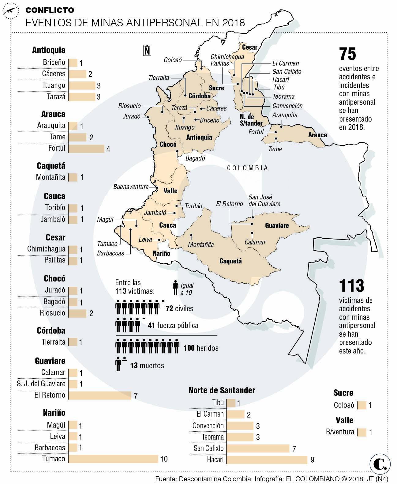 Desminar toda Colombia en 2021, un reto difícil de cumplir