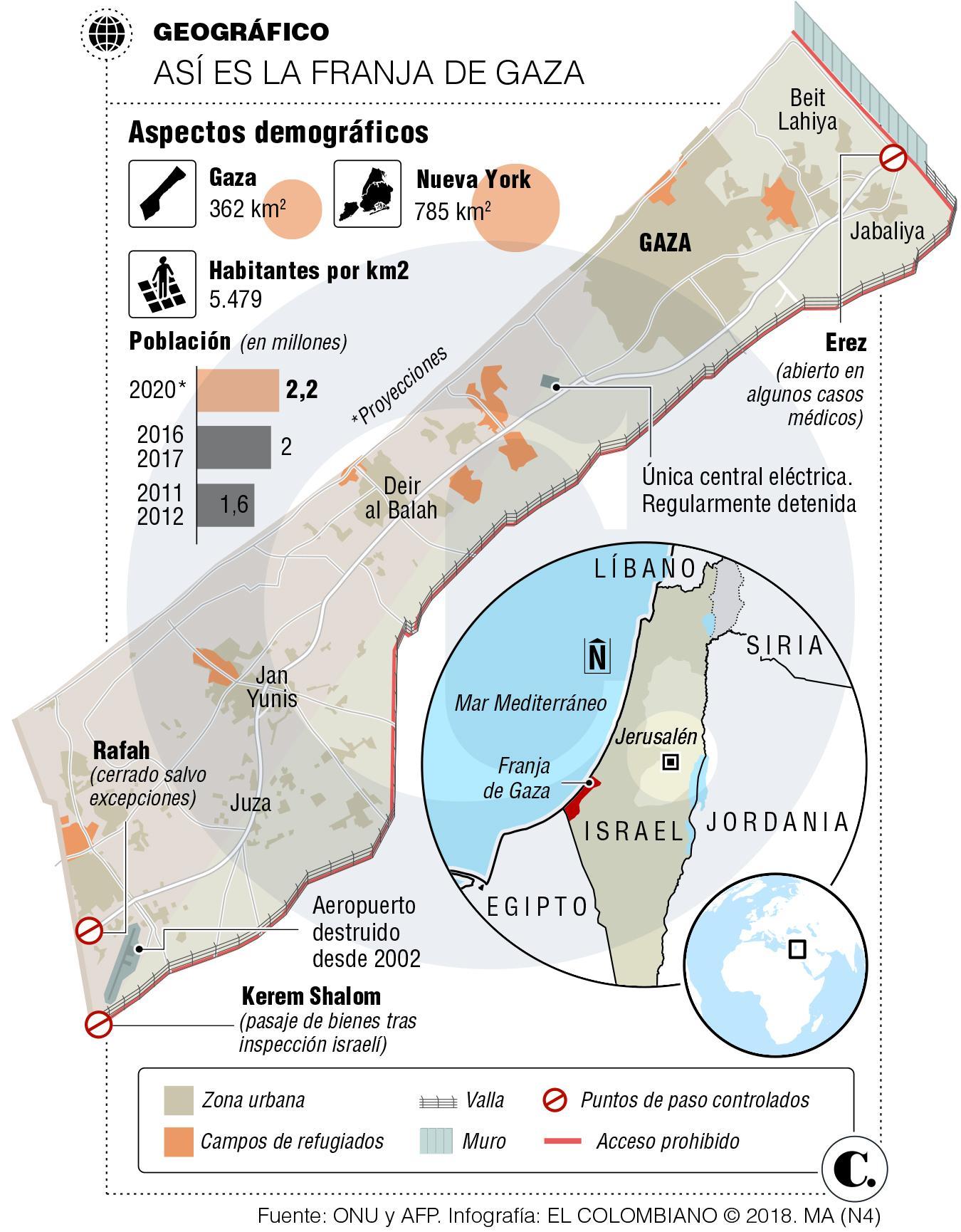 El doble luto del pueblo palestino