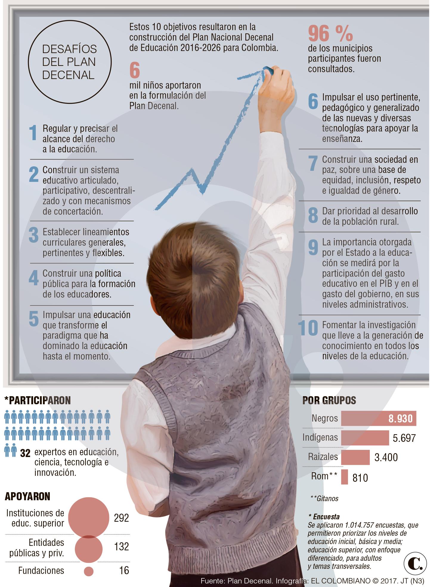 Retos para mejorar educación en Colombia