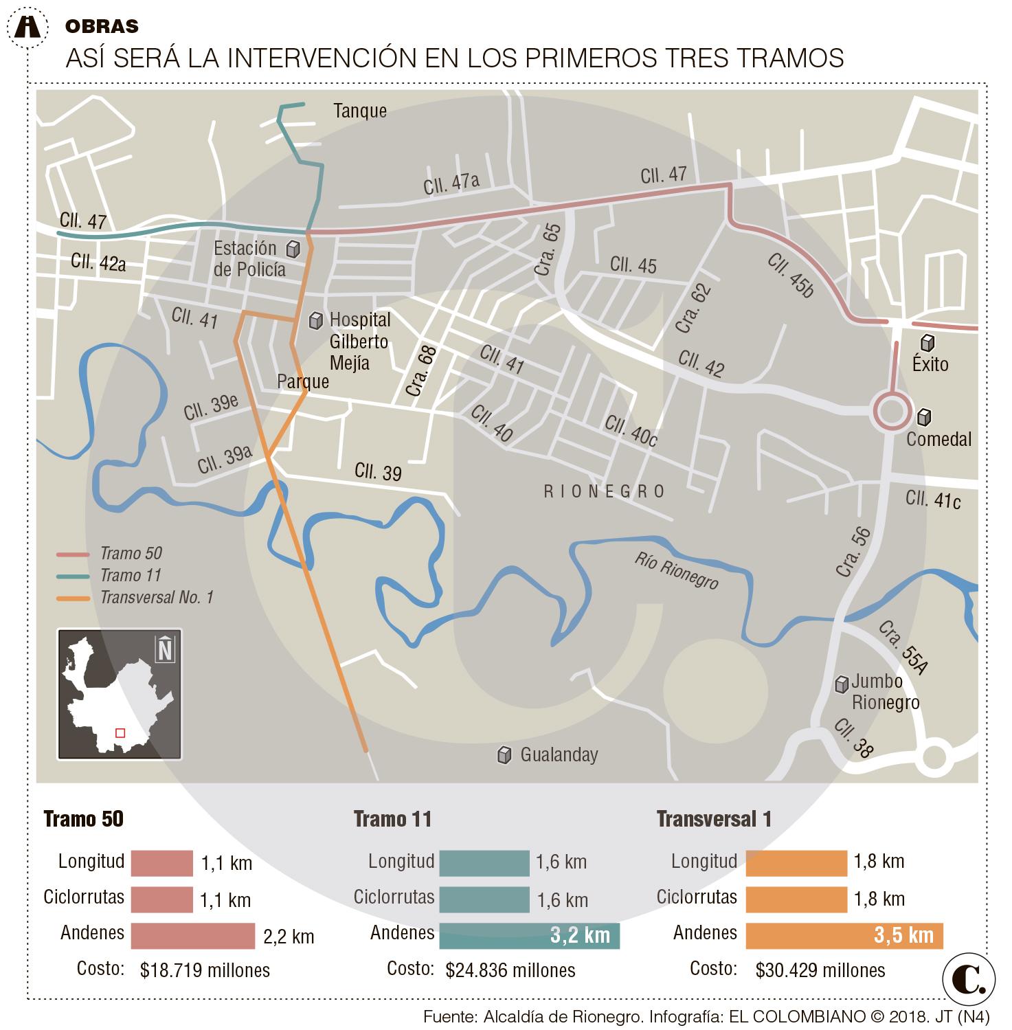 Plan vial de Rionegro