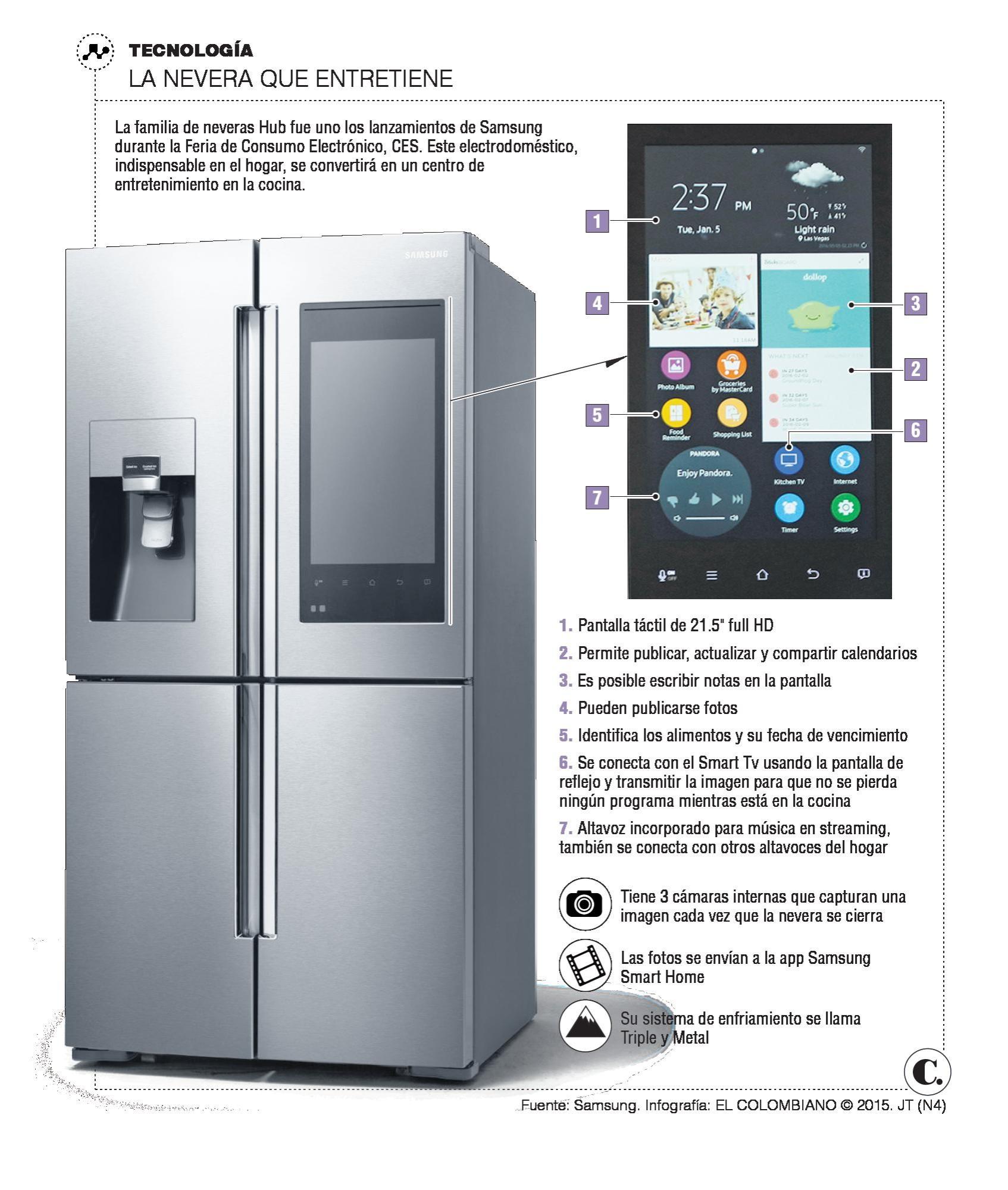Televisores para cocina armario first apartment cheap - Televisores para cocina ...