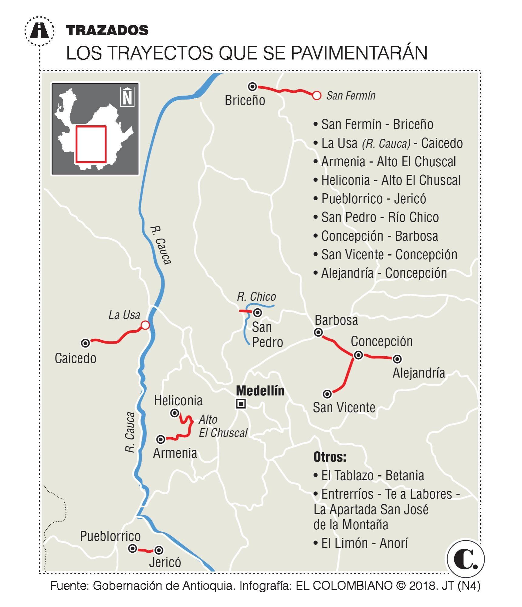 Proyectos de la red vial secundaria en Antioquia