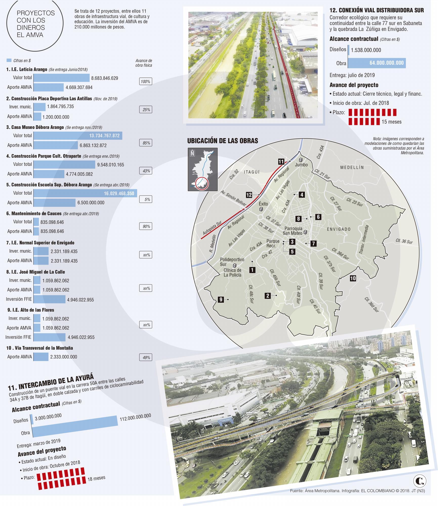 Ingreso de Envigado al Área Metropolitana: se cumplen dos años