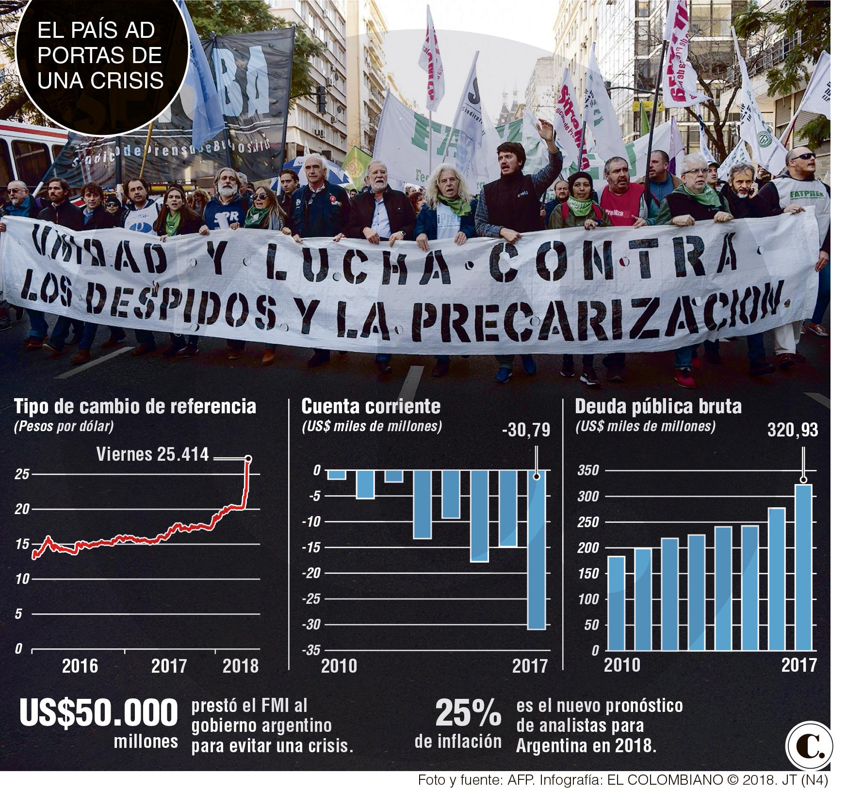 Argentina tiene ya el préstamo y el temor