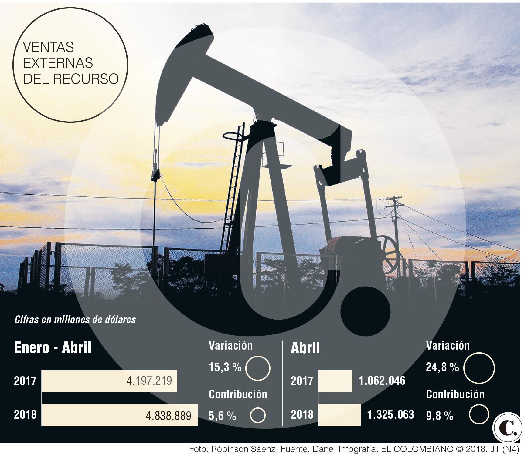 Venezuela podría dejar de exportar petróleo en 2018