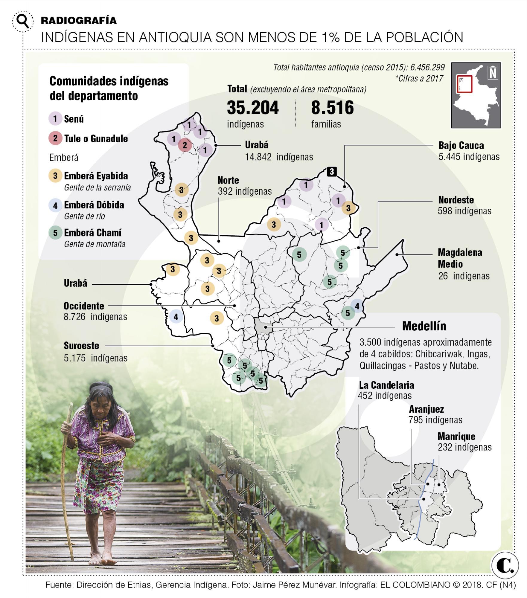 Nuevos resguardos indígenas en Antioquia