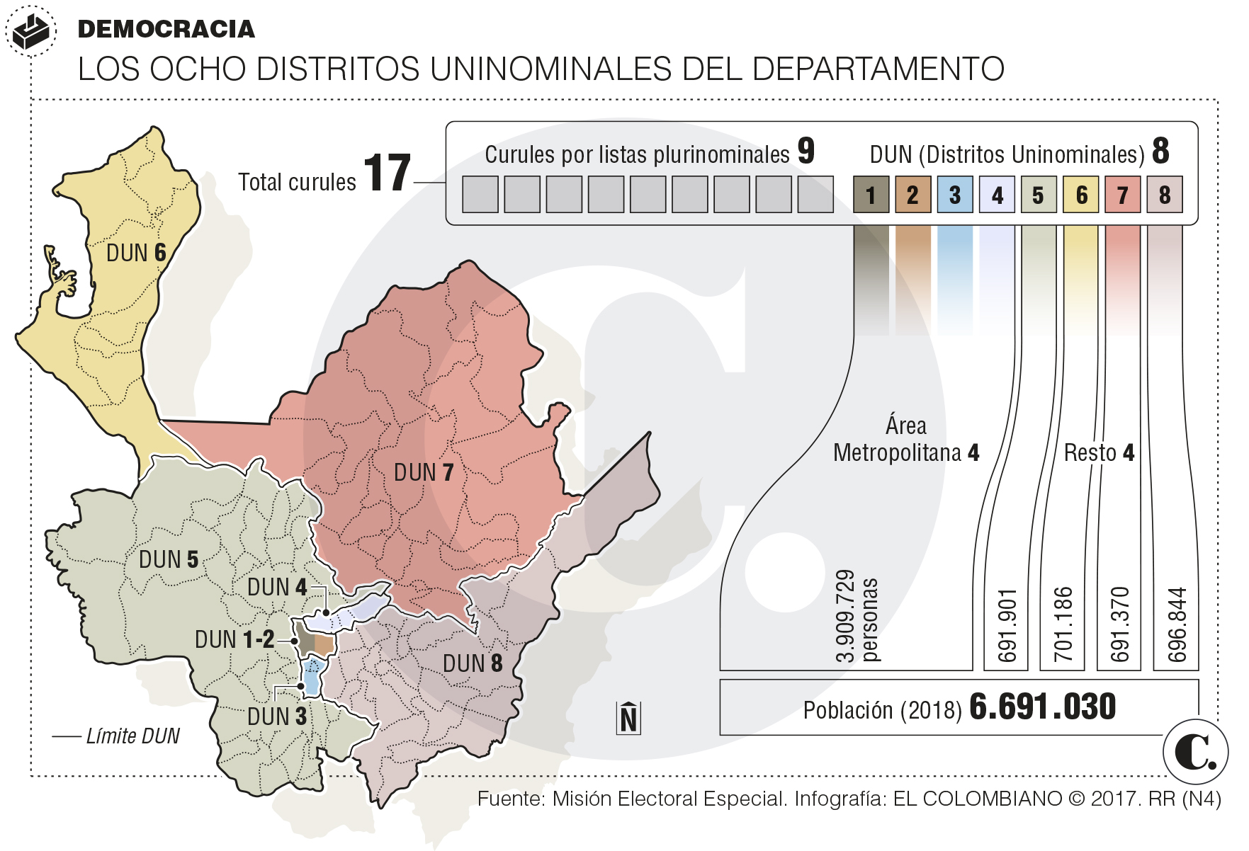 Así se elegirían las 17 curules para la Cámara de Representantes por Antioquia