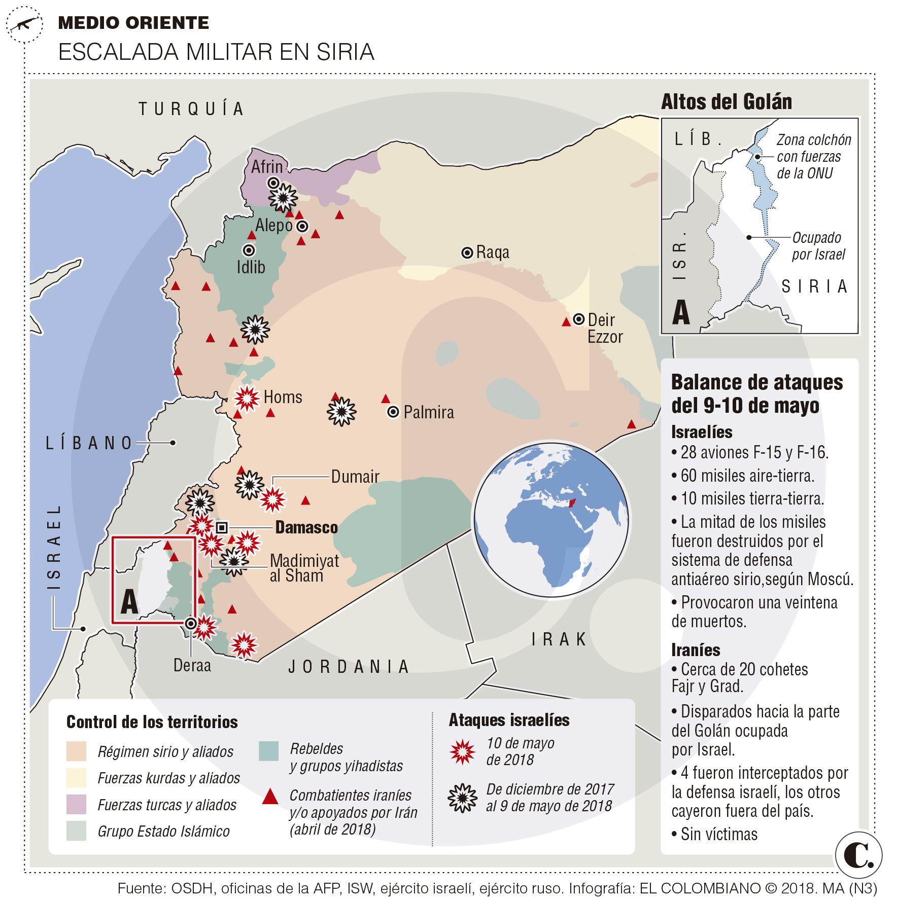 Israelíes e iraníes se encaminan al choque directo