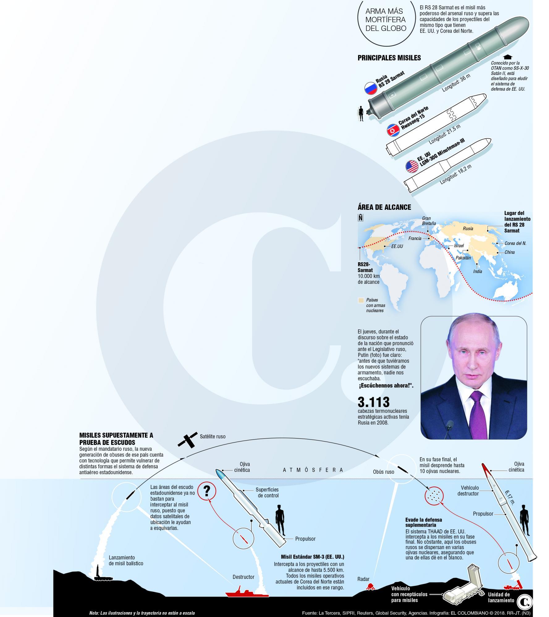 Con misiles, Putin presiona hacia otra carrera nuclear