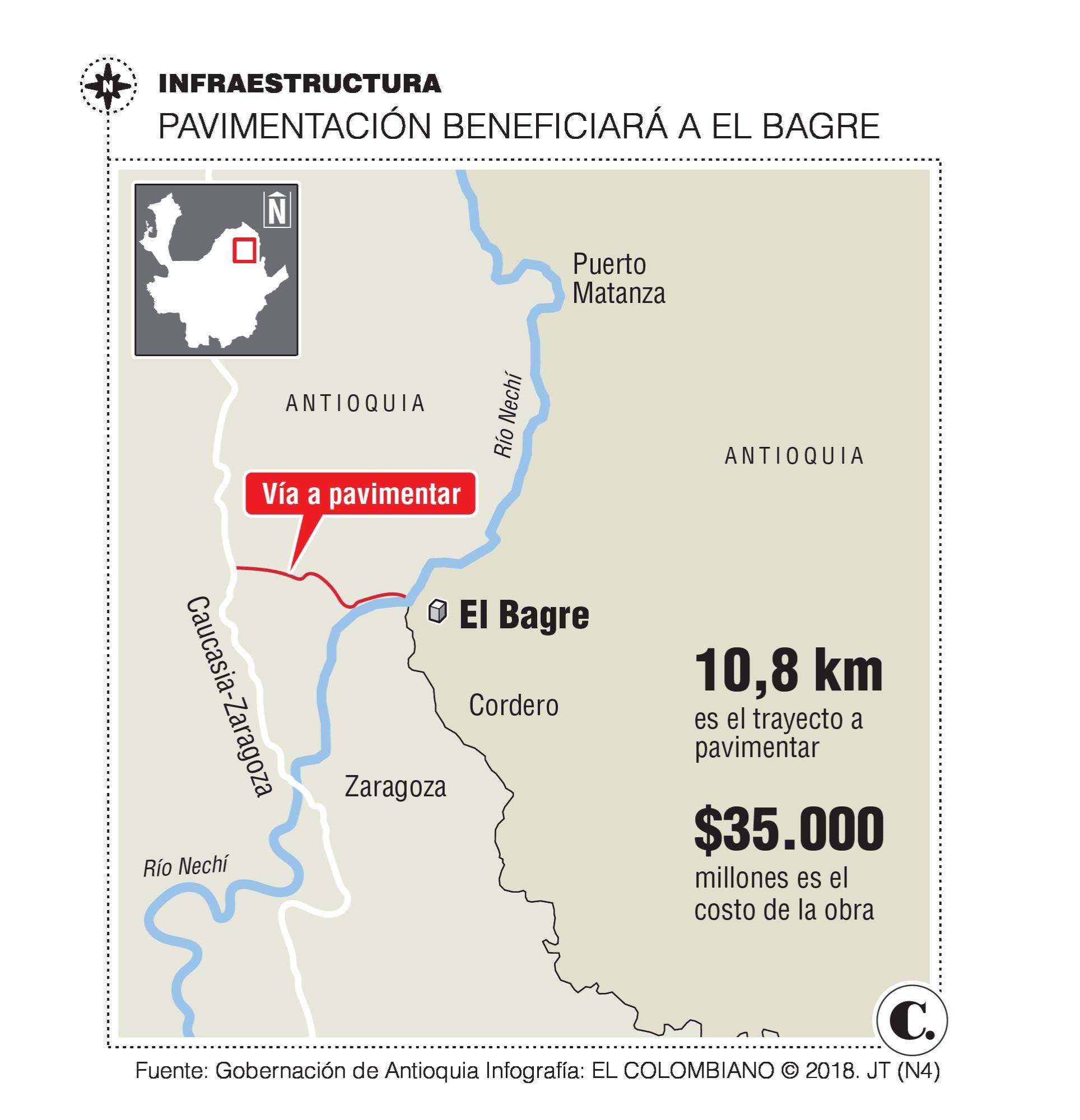 Empresa pavimentará <br />vía secundaria en Zaragoza