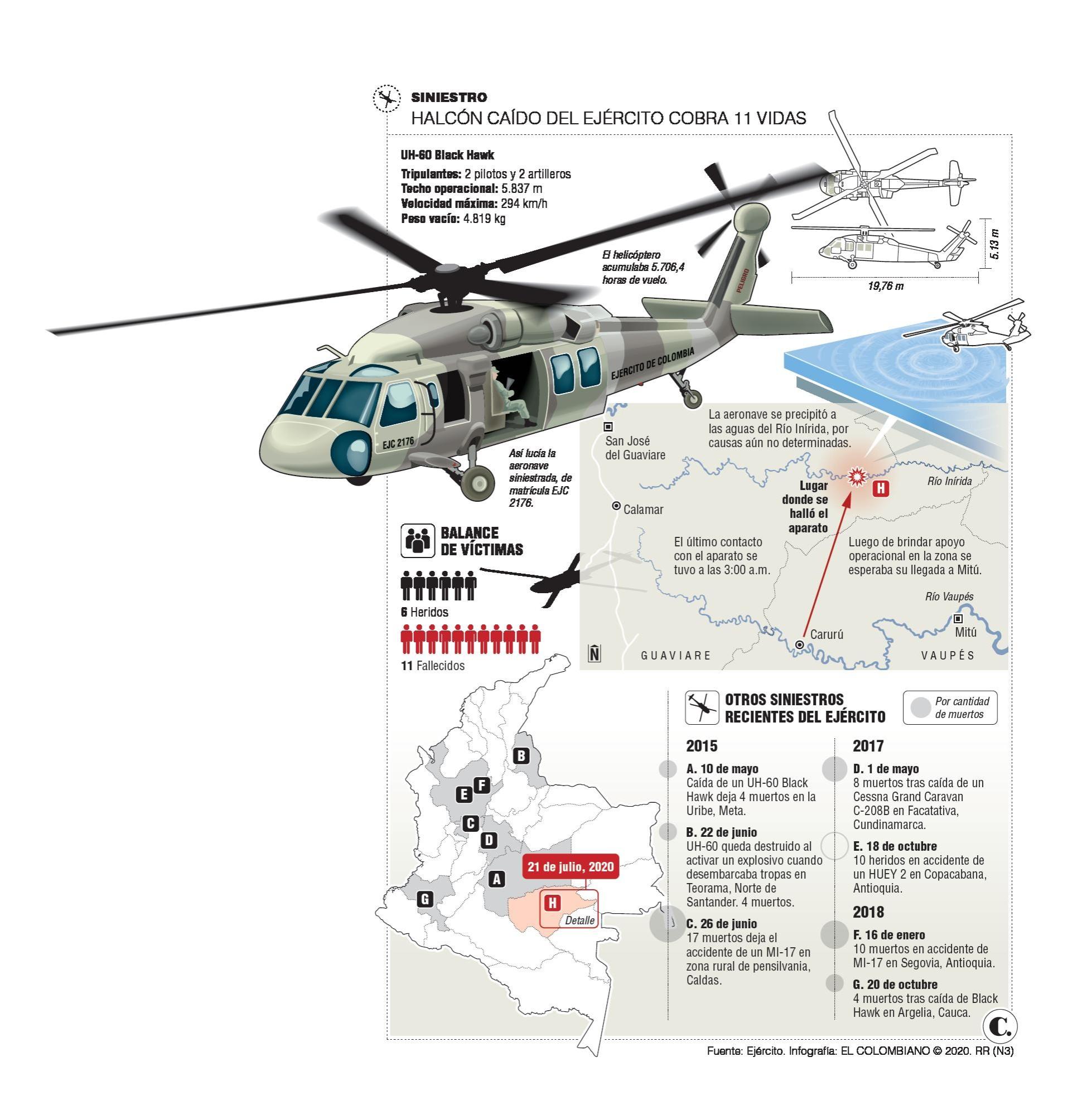 Caída de Black Hawk en Guaviare deja más dudas que respuestas