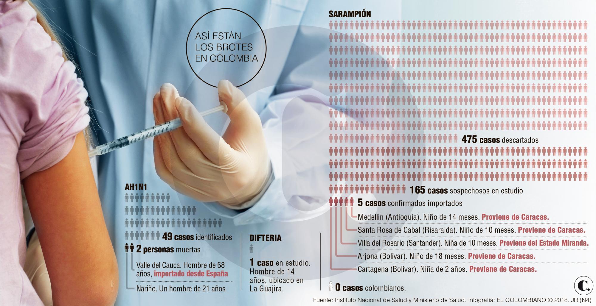 Descartan alerta por AH1N1, pero el control al sarampión permanece