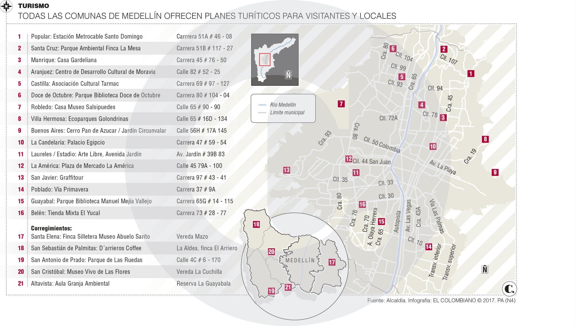 Turismo que explota la cultura barrial de Medellín