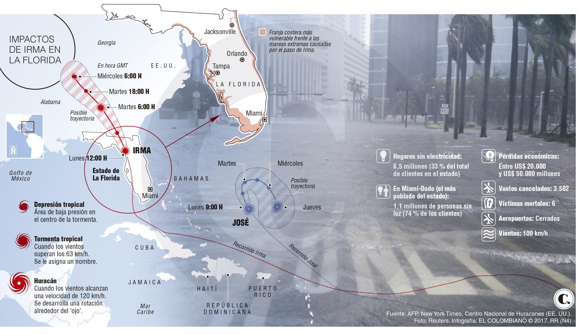 Irma adoctrinó en cambio climático
