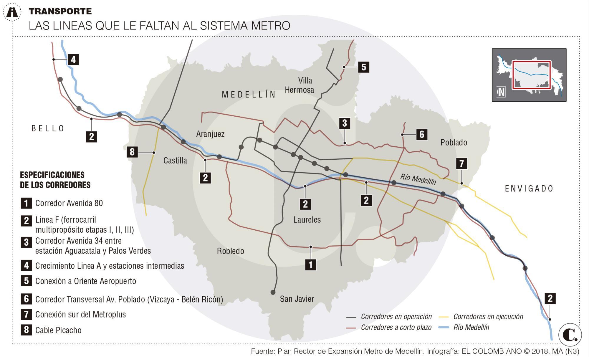 Fallas en el Metro de Medellín: soluciones