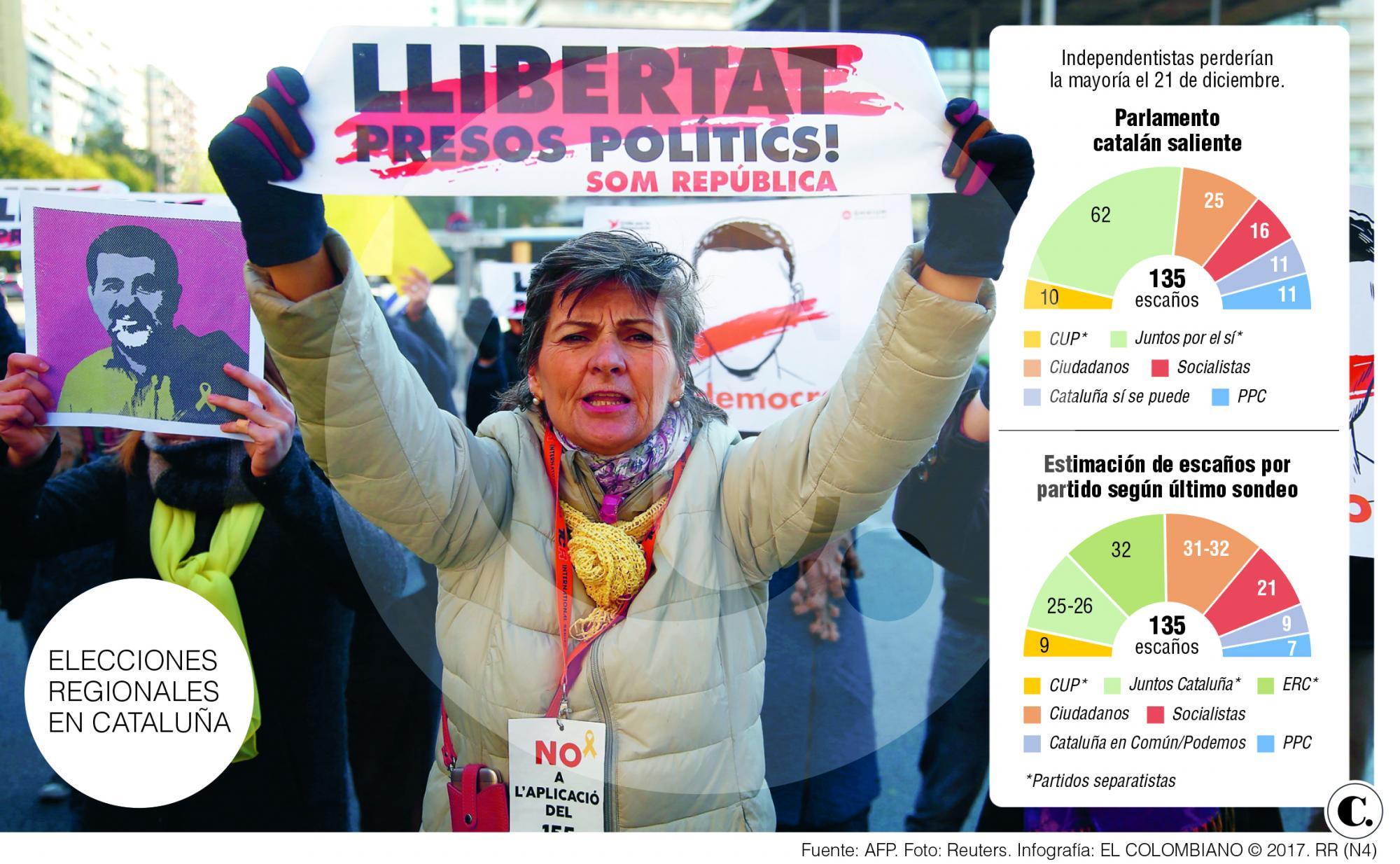 Comicios catalanes, cita fundamental en la crisis