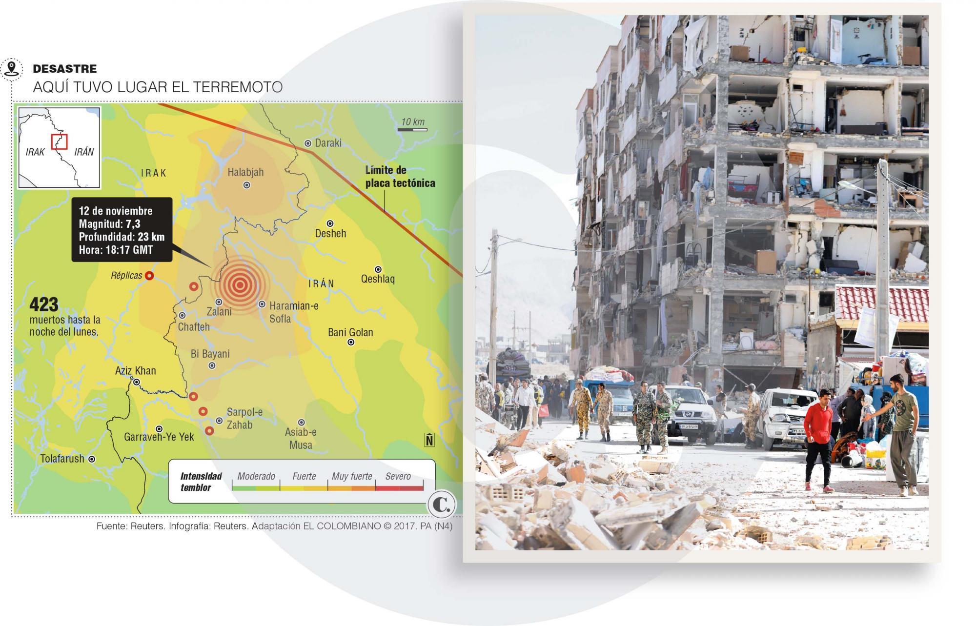 Irán repite su historia de desastres