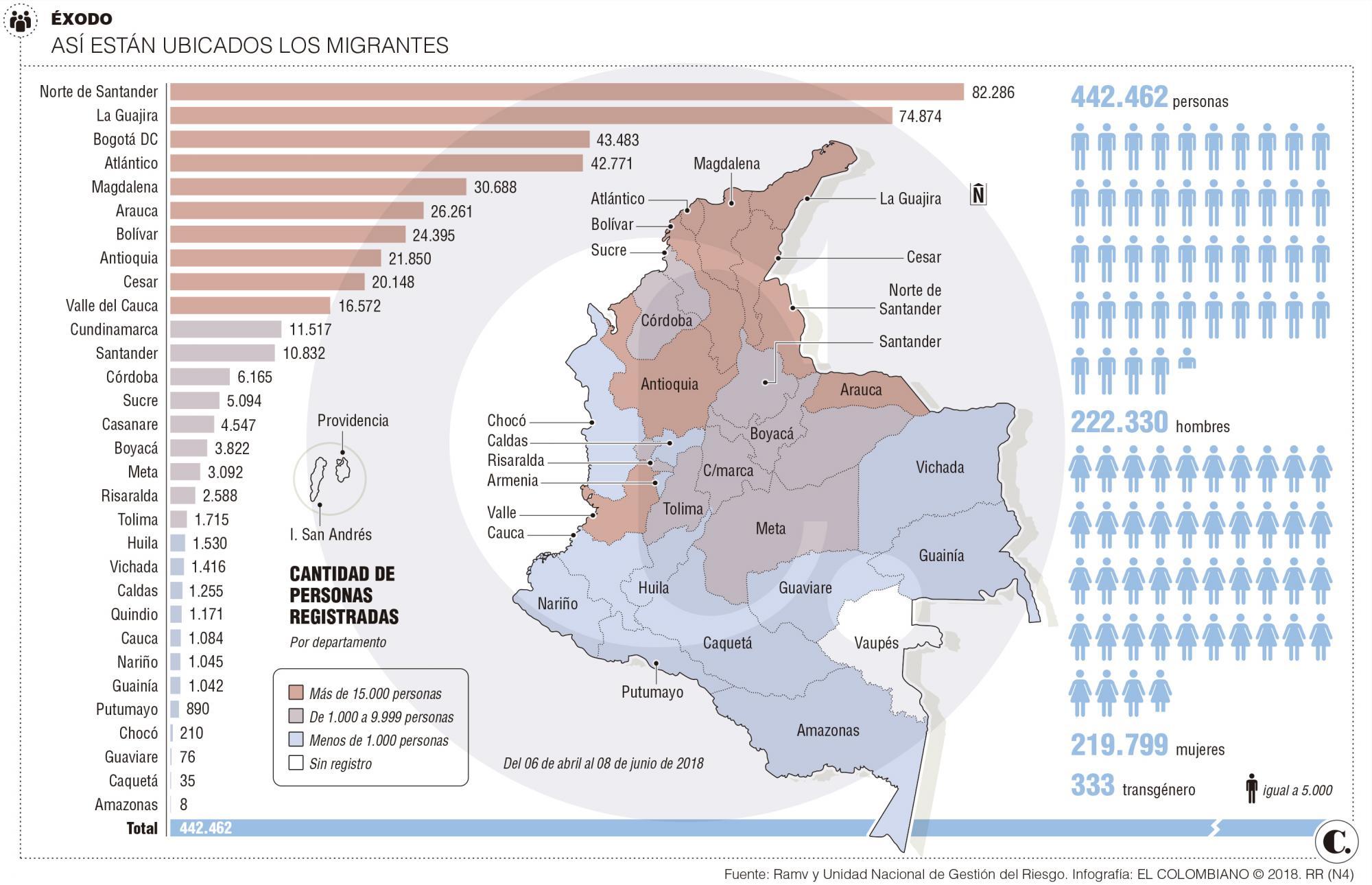 Censaron a 442.462 venezolanos y ¿ahora qué?