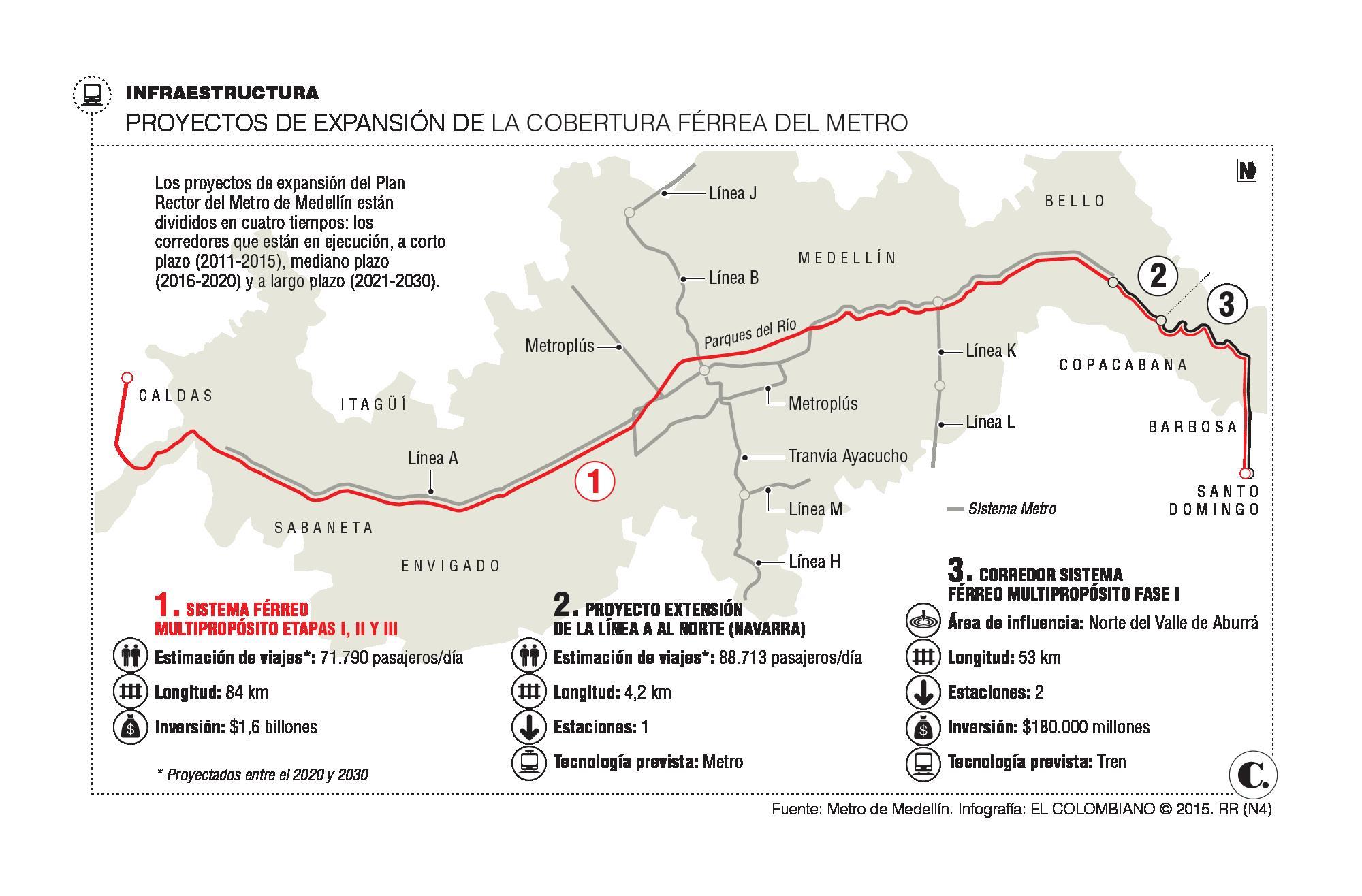 Metro tiene entre sus planes un corredor exprs entre Barbosa y Caldas