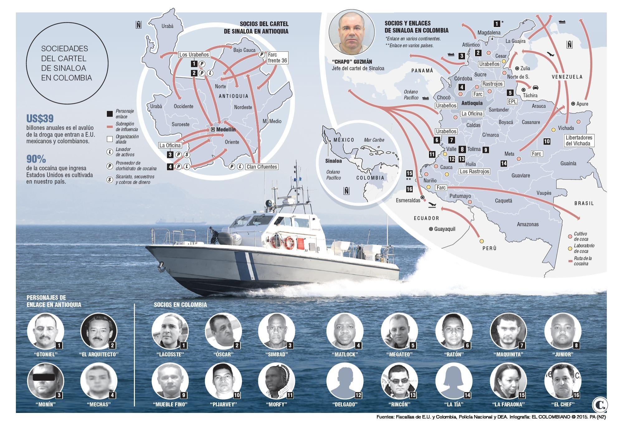 """Los tentáculos de alias """"el Chapo"""" Guzmán en Colombia"""