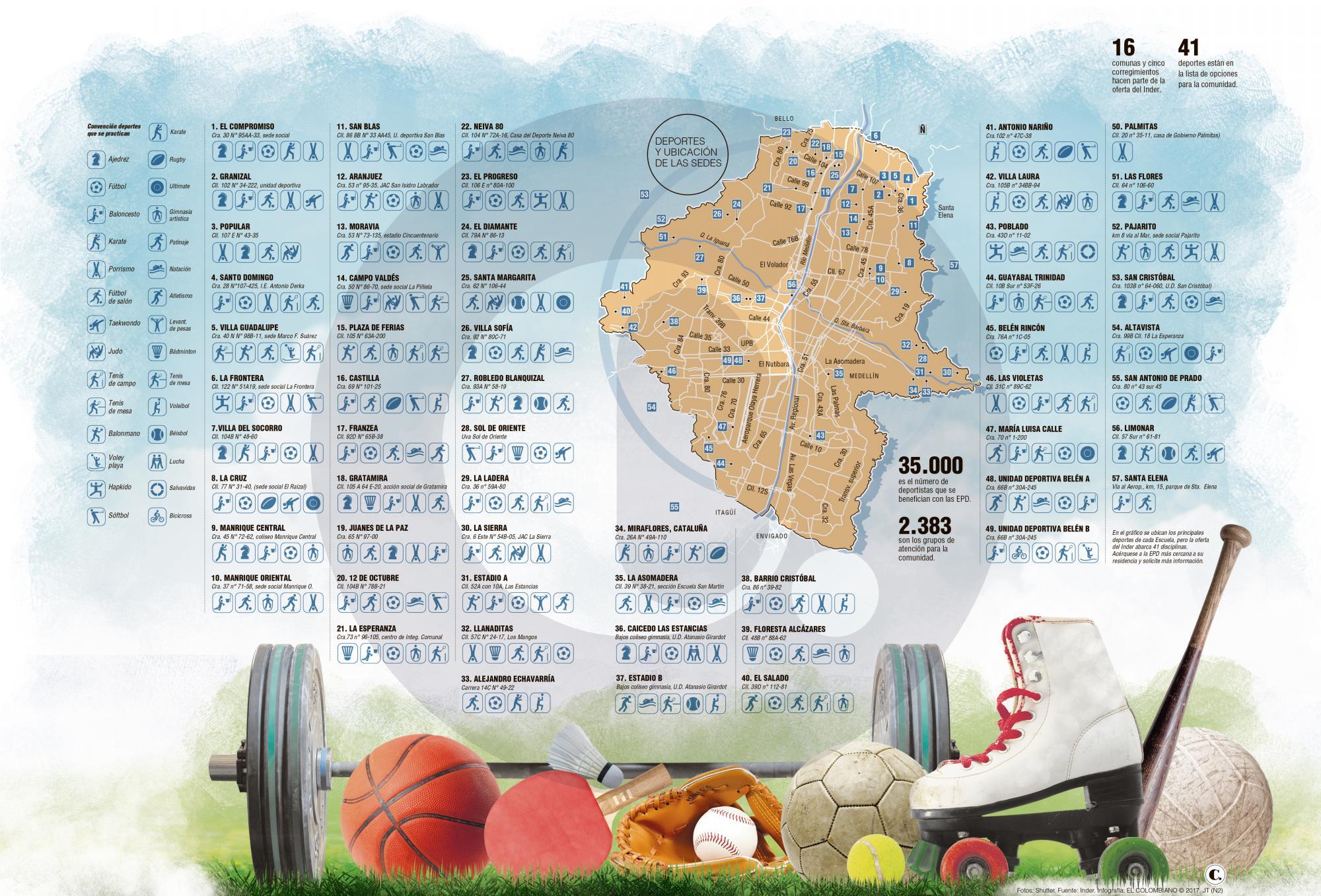 Semilla deportiva de Medellín emerge en sus comunas