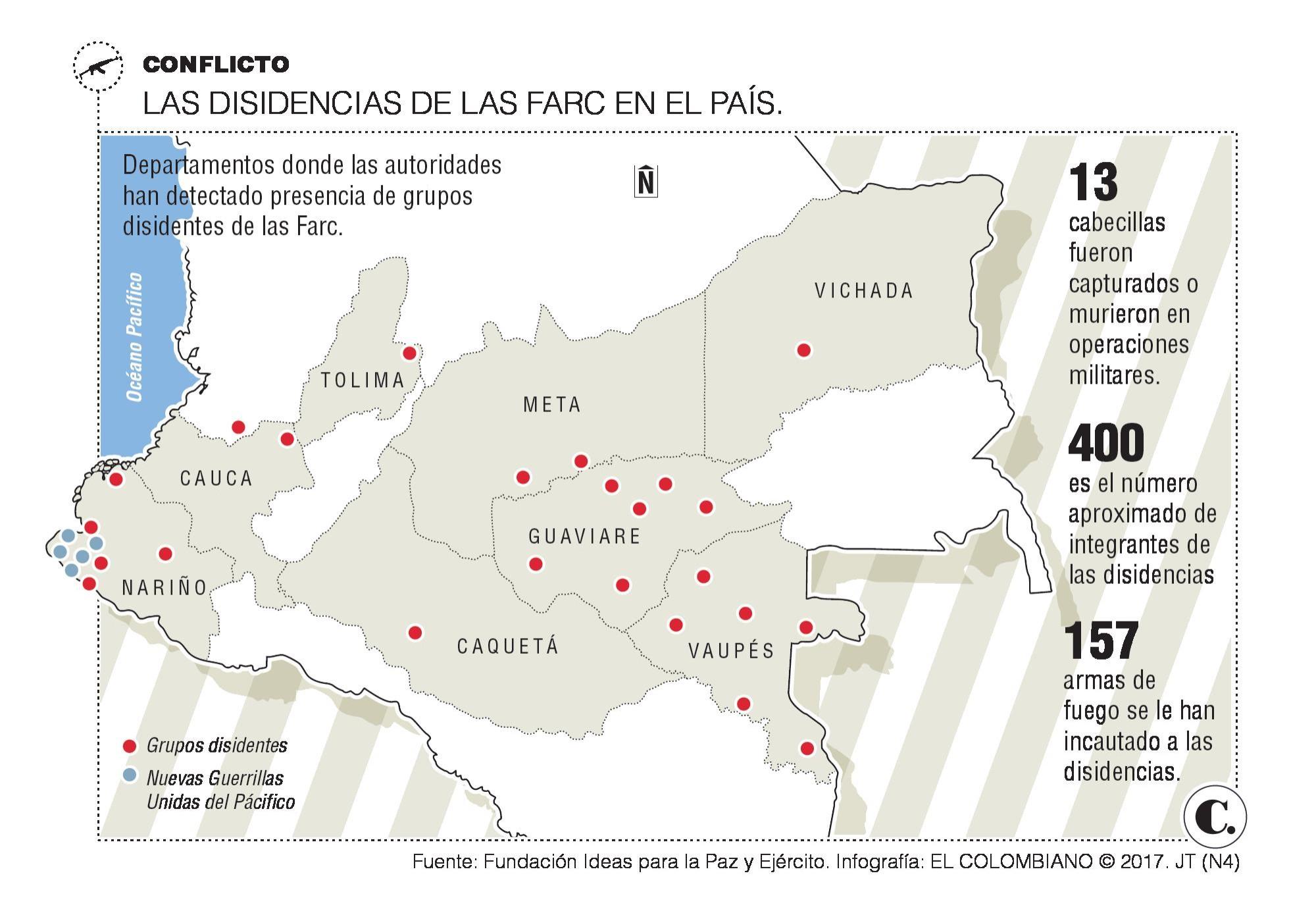 Disidencias de las Farc ya están en 8 departamentos