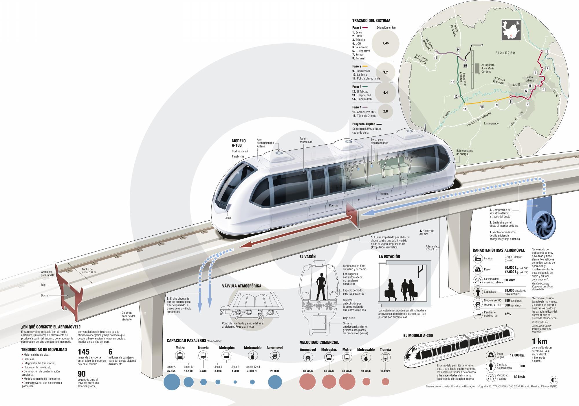 Avanza a paso firme el sistema de transporte masivo de Rionegro