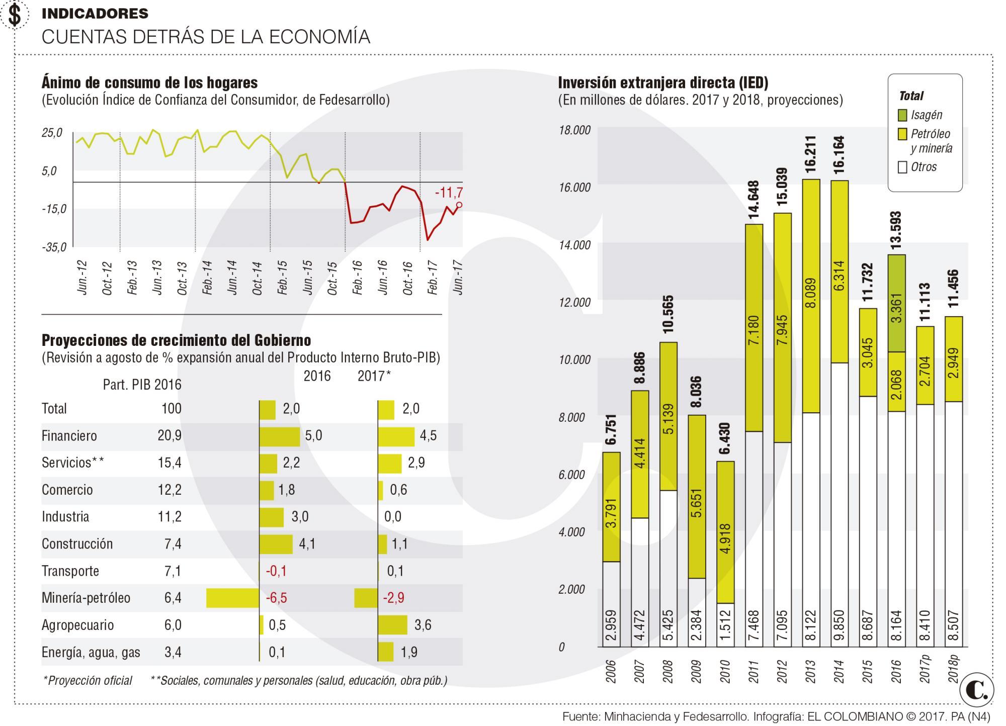 Habrá disciplina fiscal hasta el último día: Cárdenas