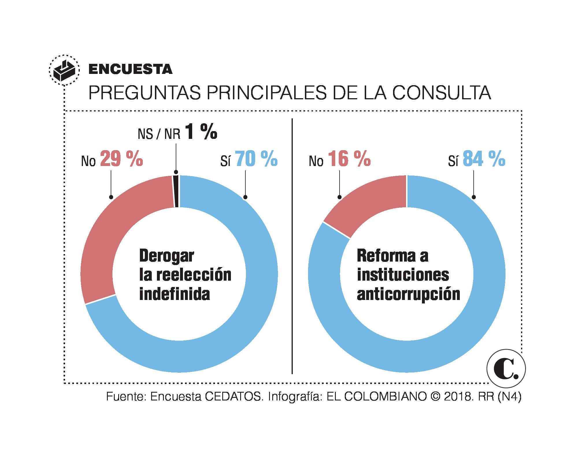 Este es el alcance del referendo ecuatoriano