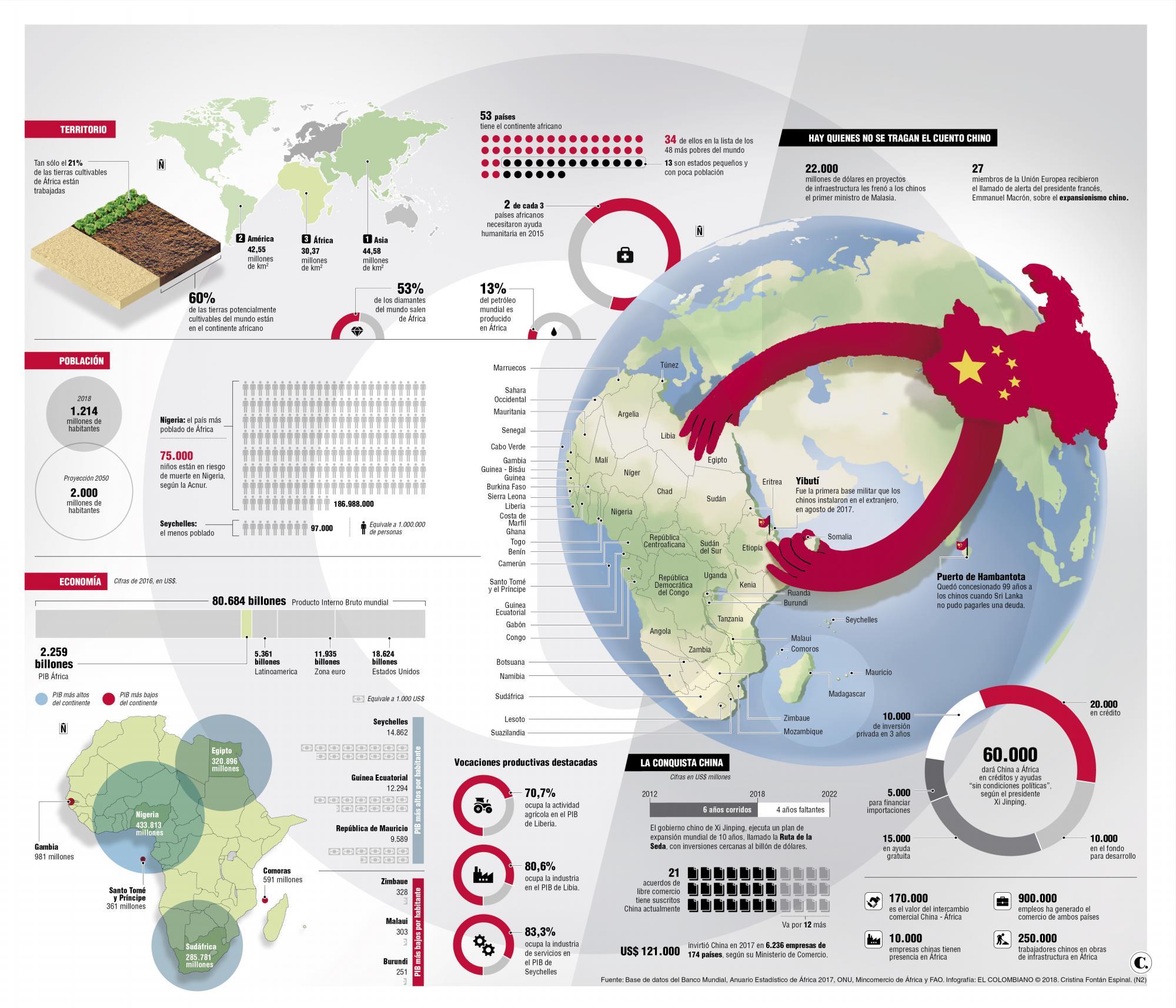 ¿A qué juegan los chinos en África?