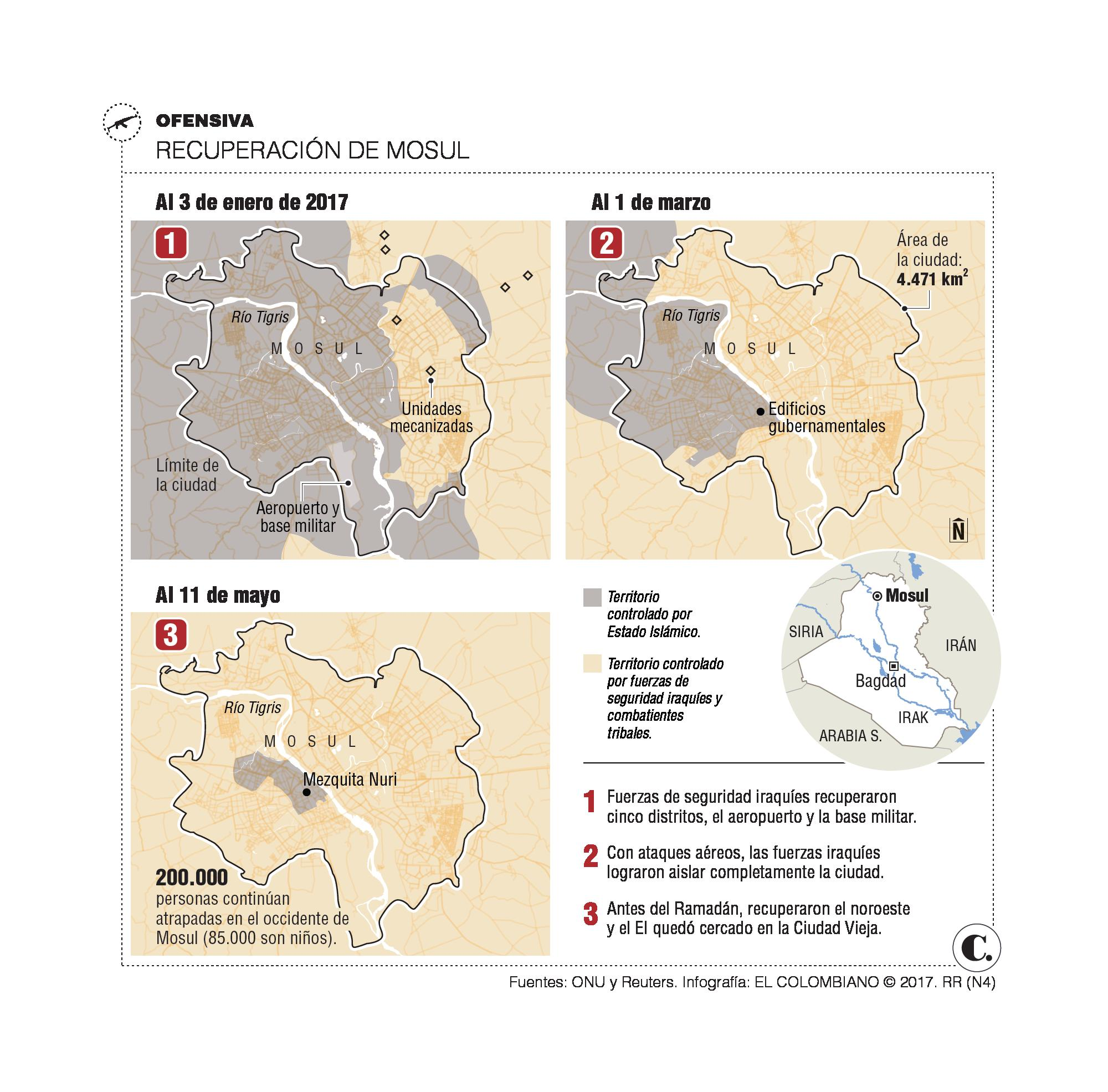 Mosul pasó del terror a las ruinas