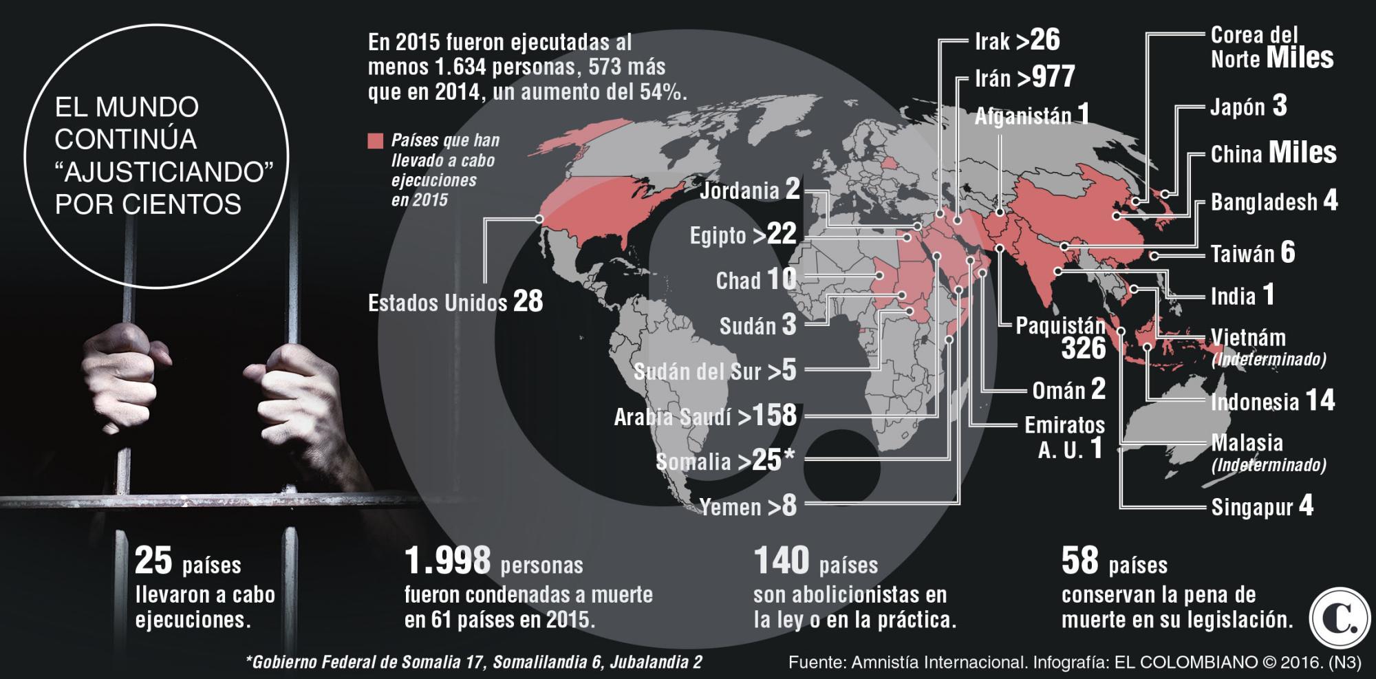 pena de muerte Noticias de pena de muerte cómo es el encierro de los chilenos presos en  malasia que podrían terminar en la horcaarabia saudita: por primera vez, piden .