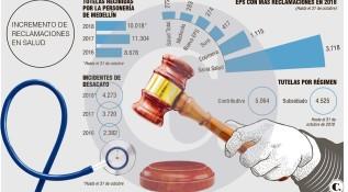 EPS en Medellín no le cumplen a los pacientes ni con las tutelas