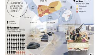 Yemen buscaría volver a la paz en medio de un conflicto olvidado