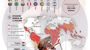 La malaria aún es un riesgo en el mundo